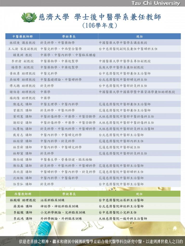 慈濟大學學士後中醫學系師資介紹(106)兼任-10605